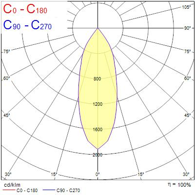 Photometry for 0004824