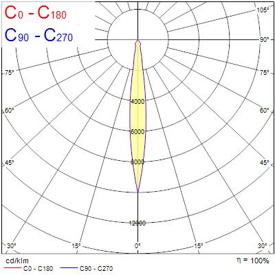 Photometry for 0004862