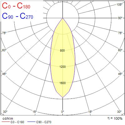 Photometry for 0004863