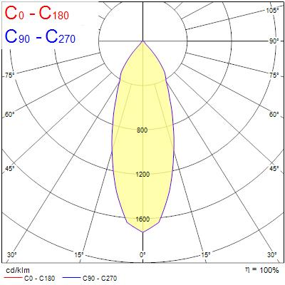 Photometry for 0004866