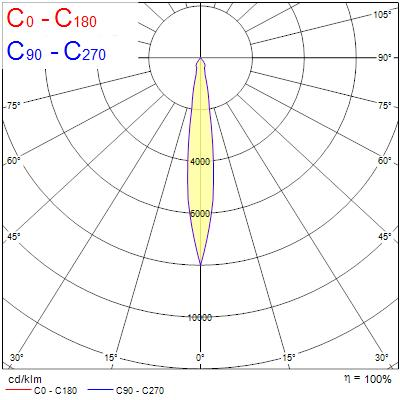 Photometry for 0004871