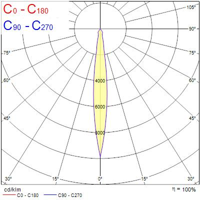 Photometry for 0004883