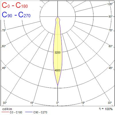 Photometry for 0004889