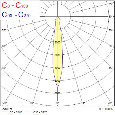 Photometry for 0004892