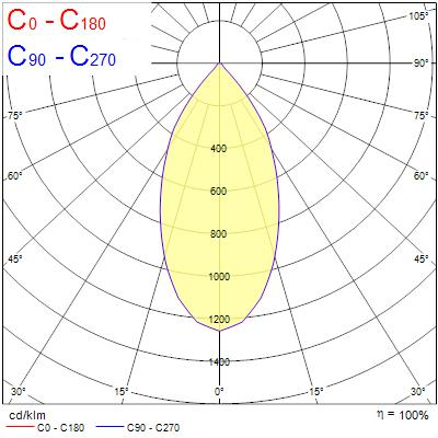 Photometry for 0004894
