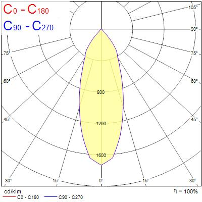 Photometry for 0004902