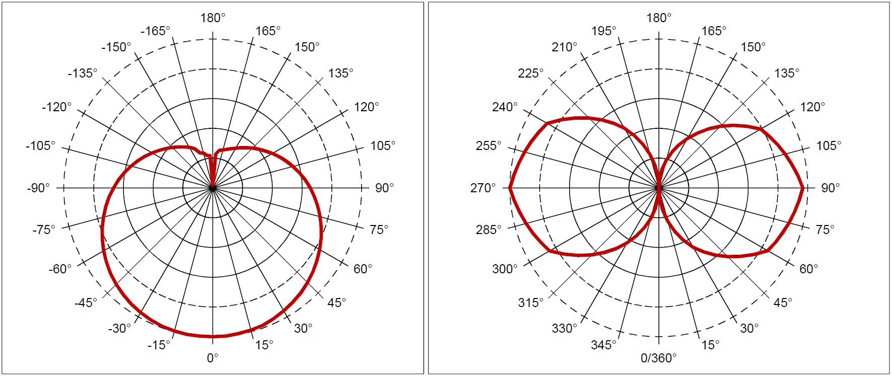 Photometry for 0027102