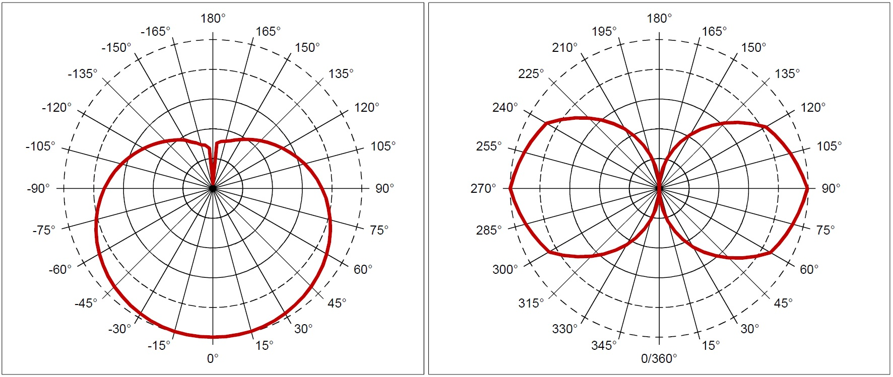 Photometry for 0027103