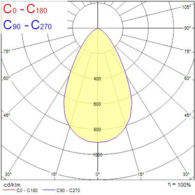 Photometry for 0030353