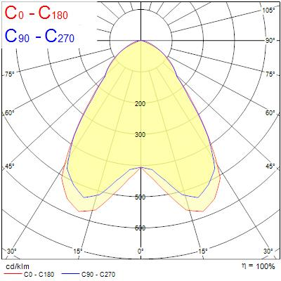 Photometry for 0039262