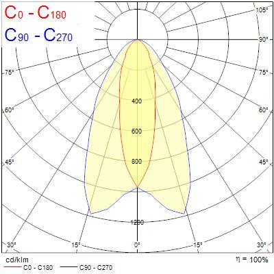 Photometry for 0039267