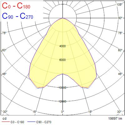 Photometry for 0039273