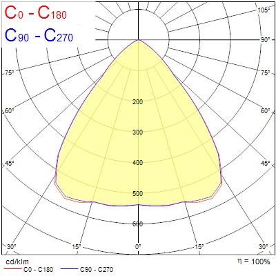 Photometry for 0039535