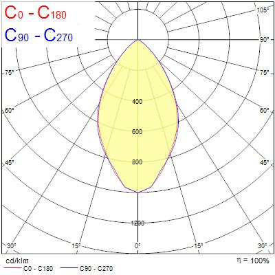 Photometry for 0039536