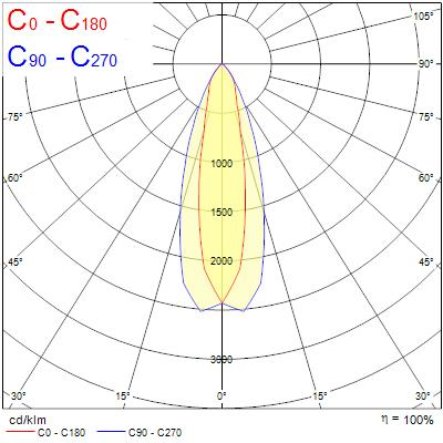Photometry for 0039542