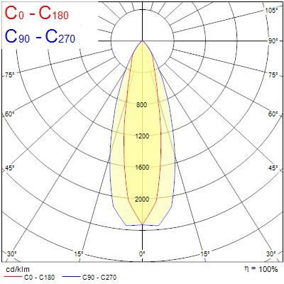 Photometry for 0039544