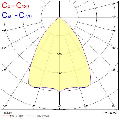 Photometry for 0044105