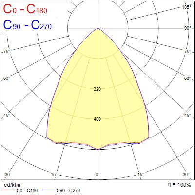 Photometry for 0044183