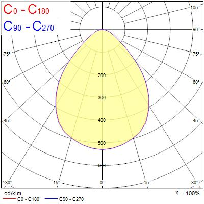 Photometry for 0044189