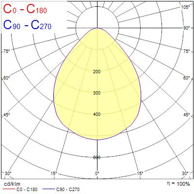 Photometry for 0044234