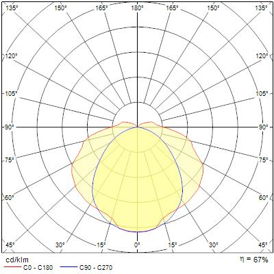 Photometry for 0045325