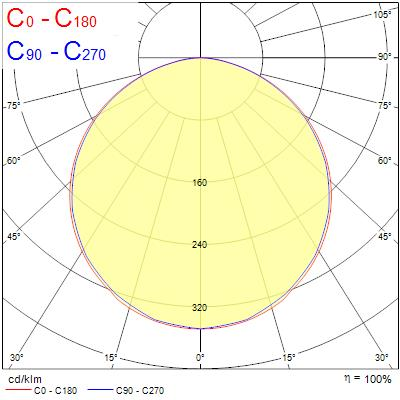 Photometry for 0047401