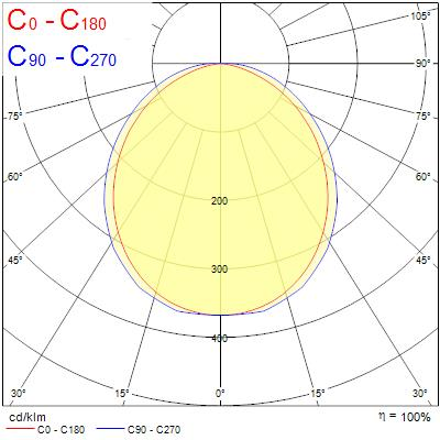 Photometry for 0047812