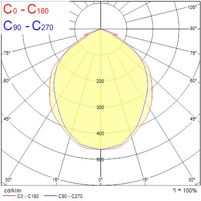 Photometry for 0047824