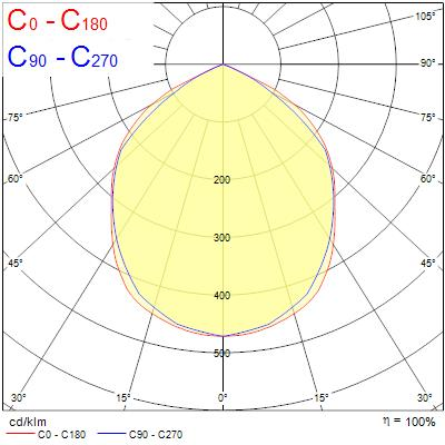 Photometry for 0047833