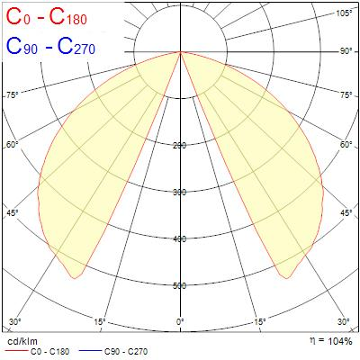 Photometry for 0047931