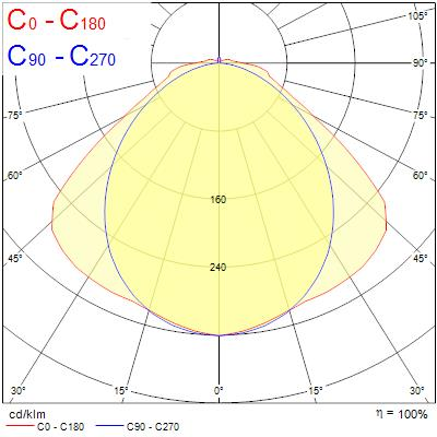 Photometry for 0048660