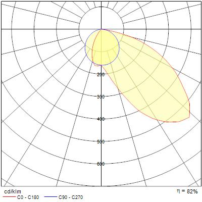 Photometry for 0050352