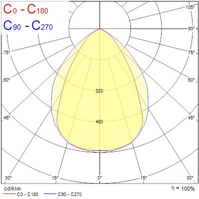 Photometry for 0051263