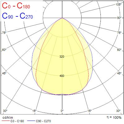 Photometry for 0051270