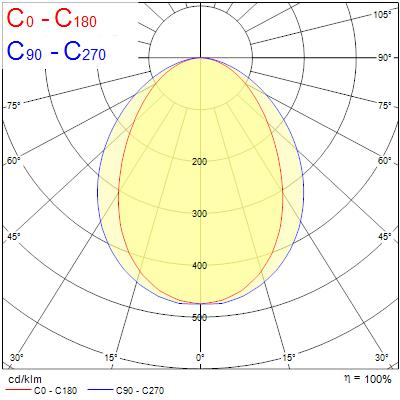 Photometry for 0051275
