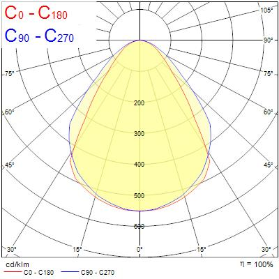 Photometry for 0052852