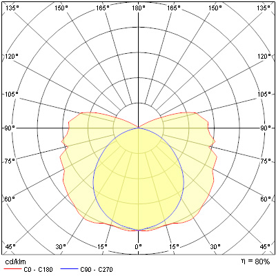 Photometry for 0056277