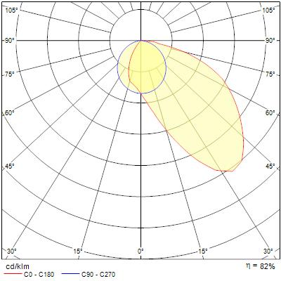 Photometry for 0057079