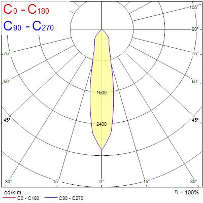 Photometry for 0060207