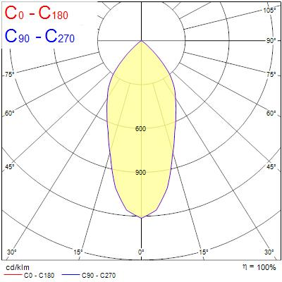 Photometry for 0060209