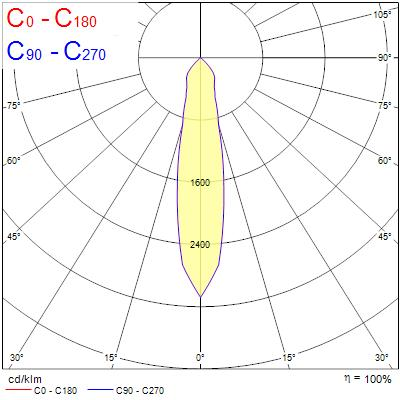 Photometry for 0060222