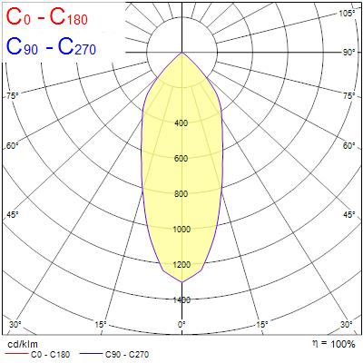 Photometry for 0060224