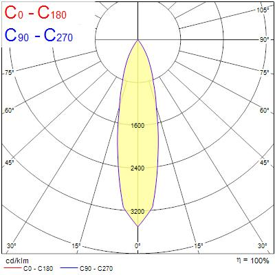 Photometry for 0060231