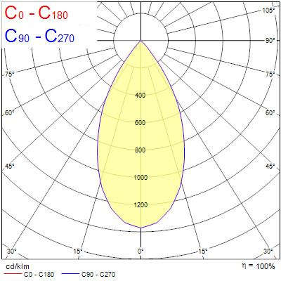 Photometry for 0060233