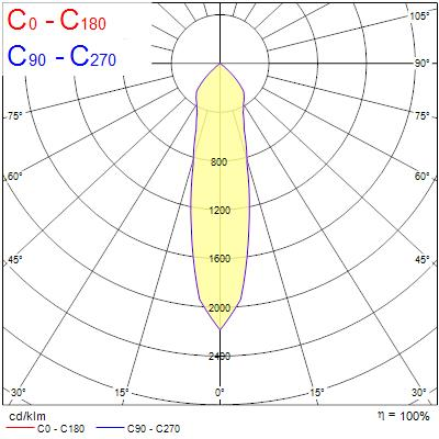 Photometry for 0060267