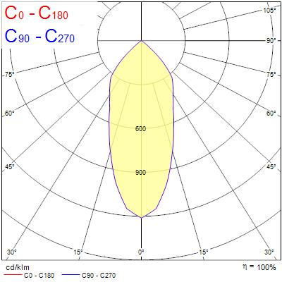 Photometry for 0060283