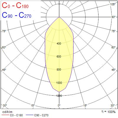 Photometry for 0060334