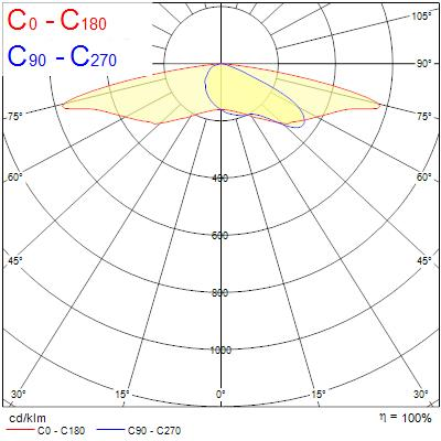 Photometry for 0066601