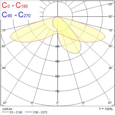 Photometry for 0066605