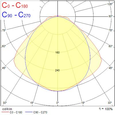 Photometry for 0067952
